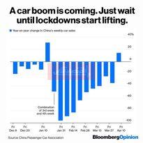 فروش خودرو در چین افزایش یافت/ چرا تقاضا برای خرید خودرو به سرعت بازمیگردد؟