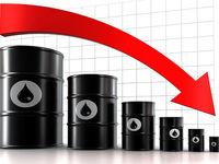 قیمت نفت ایران به زیر ۶۵ دلار کاهش یافت