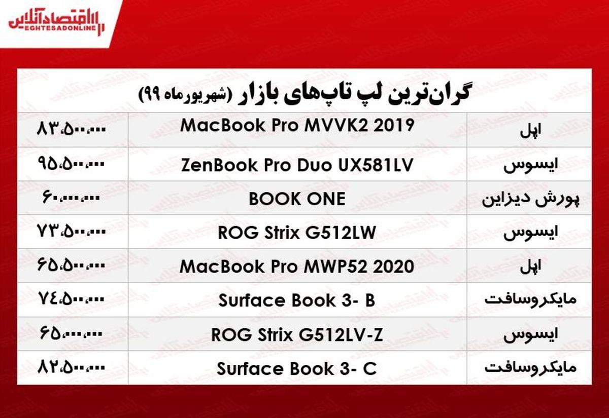 قیمت روز اپل واچ +جدول