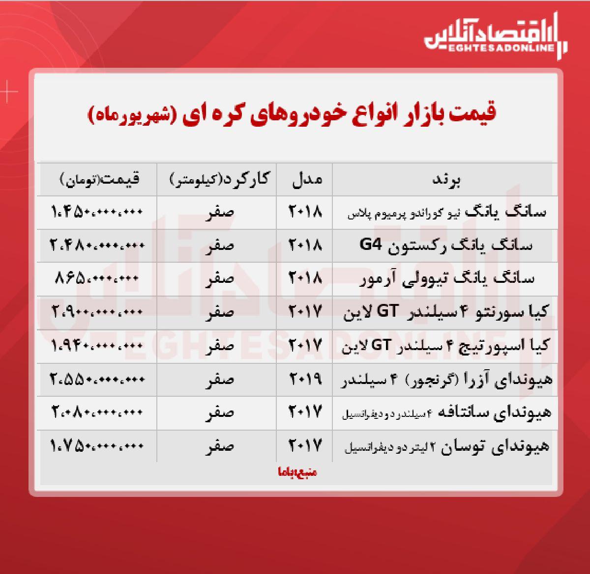 قیمت خودروهای کره ای در تهران + جدول