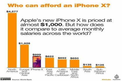 مردم چه کشورهایی میتوانند آیفون X بخرند؟ +اینفوگرافیک