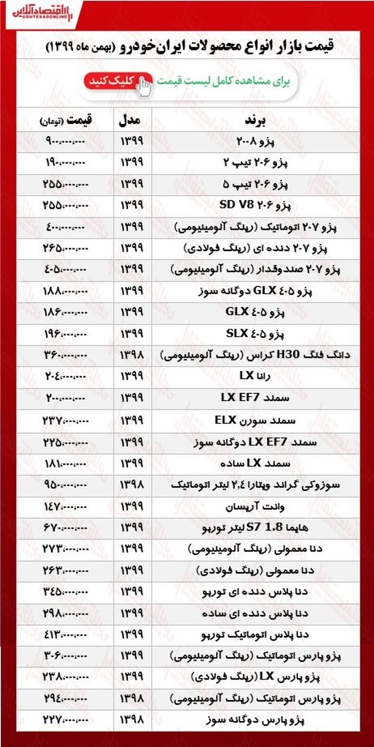 قیمت محصولات ایران خودرو امروز ۹۹/۱۱/۲۱