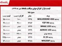 قیمت انواع موتور یاماها +جدول
