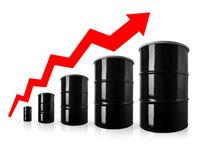 روند افزایشی قیمت نفت ادامه دارد