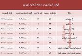 قیمت واحد مسکونی در محله شادآباد تهران؟ +جدول