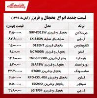 قیمت یخچال (نرخ سایتهای فروش آنلاین)