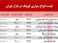 قیمت خودرو کوییک در بازار تهران +جدول