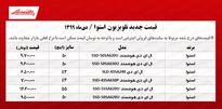 قیمت جدید تلویزیون اسنوا +جدول