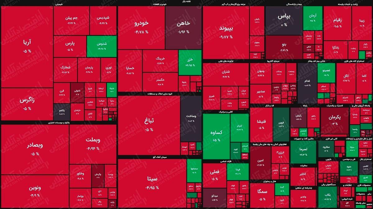 نقشه بورس امروز بر اساس ارزش معاملات/افت چشمگیر ارزش معاملات در ساعت ابتدایی بازار