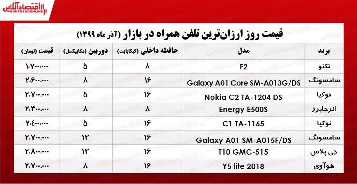 موبایل ارزان چند؟ +جـدول