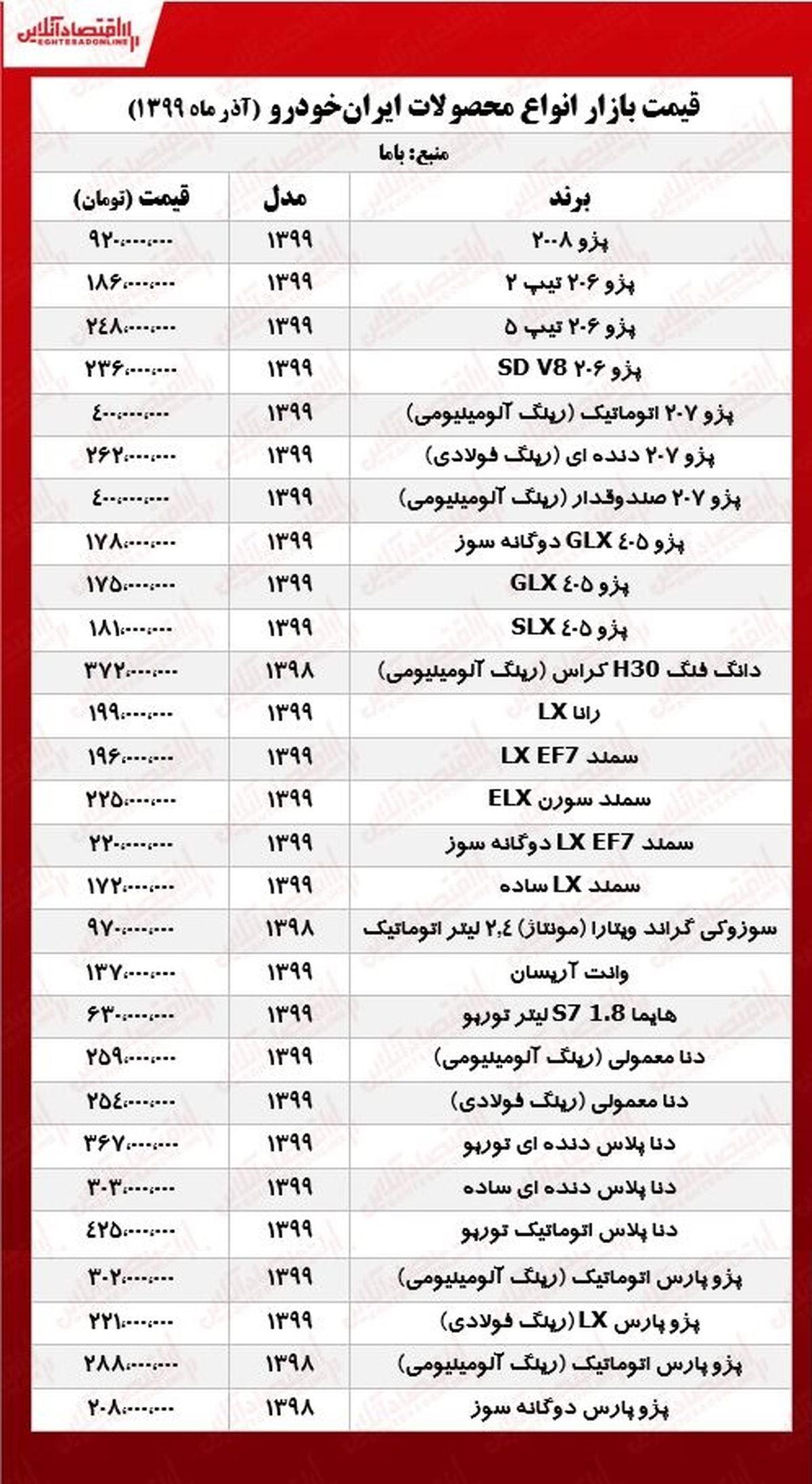 قیمت خودروهای ایران خودرو در پایتخت +جدول