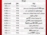 قیمت روز خودرو (قیمت ماشین شاسی بلند)
