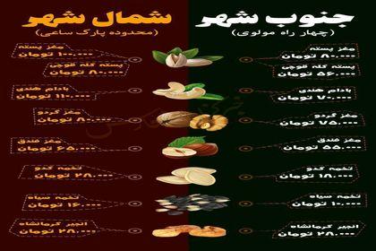 اختلاف قیمت آجیل شب یلدا در شمال  و جنوب پایتخت +اینفوگرافیک