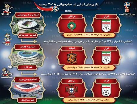 بازیهای ایران در جامجهانی ۲۰۱۸ +اینفوگرافیک