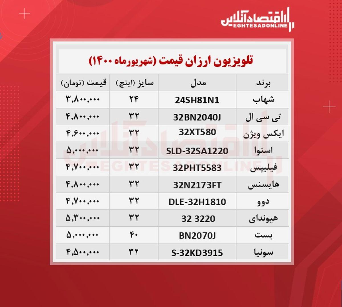 ارزان ترین تلویزیون های بازار چند؟ / ۶شهریورماه