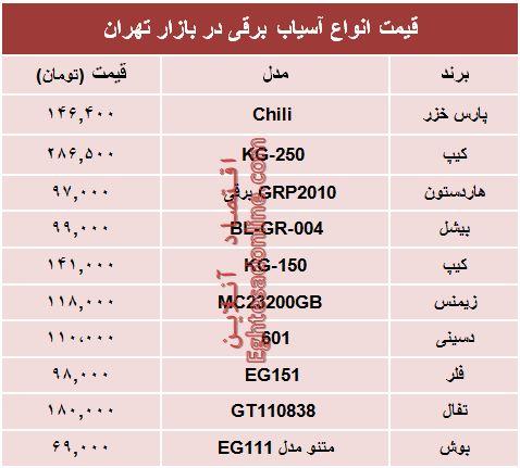 قیمت انواع آسیاب برقی در بازار تهران؟ +جدول