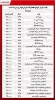 جدیدترین قیمت محصولات ایران خودرو +جدول