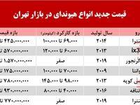 قیمت هیوندای در بازار تهران +جدول