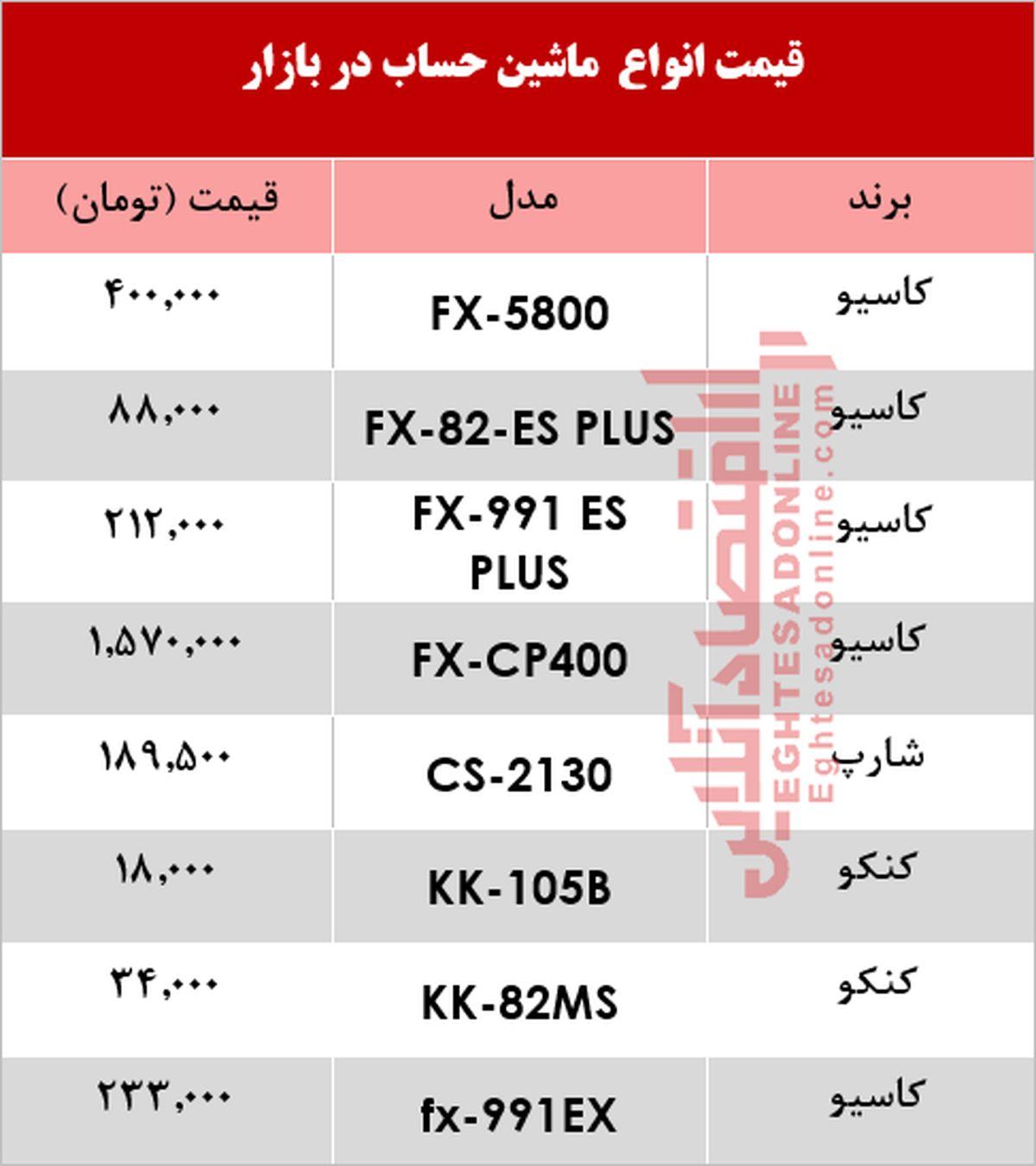 قیمت انواع ماشین حساب دربازار+جدول