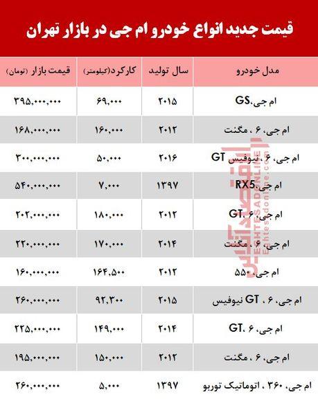 قیمت خودرو ام جی در بازار تهران +جدول