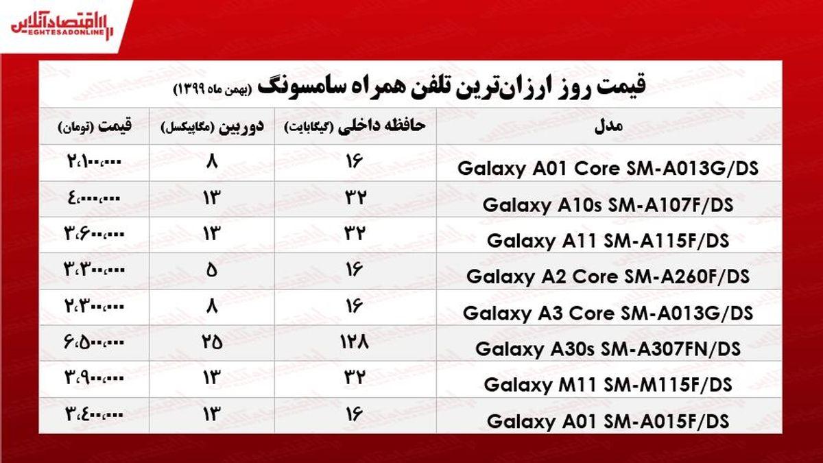 قیمت ارزانترین موبایلهای سامسونگ/ ۱بهمن ۹۹