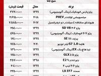 قیمت خودرو (۹۹/۸/۲۴)