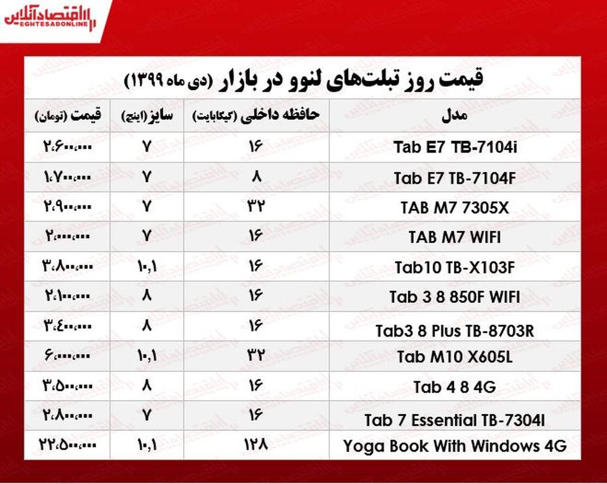 قیمت روز تبلت لنوو +جدول