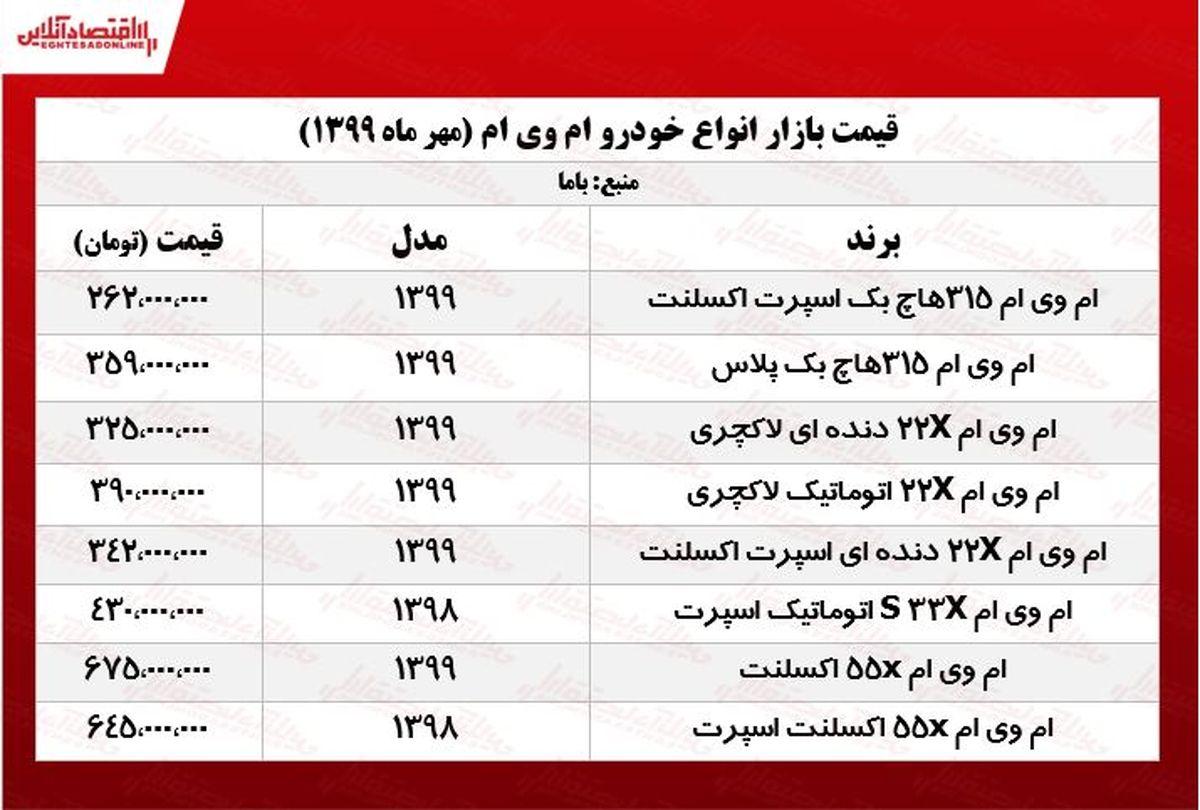قیمت روز انواع ام وی ام +جدول