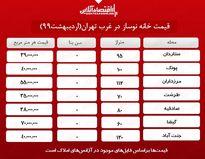 خانههای نوساز غرب تهران چند؟