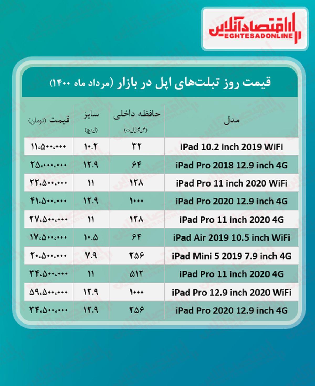 قیمت تبلت اپل + جدول