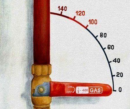 بازگشت قیمت گاز به سال ۹۴