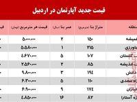 قیمت آپارتمان در اردبیل چند؟ +جدول