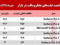 تبلت مایکروسافت در بازار چند؟ +جدول