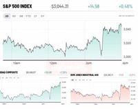 واکنش مثبت بازارهای سهام به نشست خبری ترامپ درباره چین
