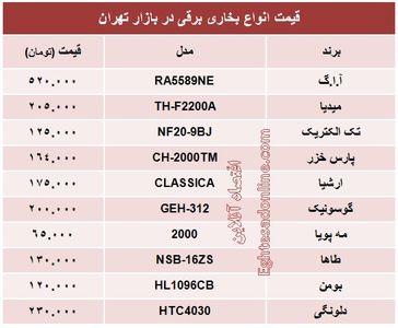قیمت بخاری برقی