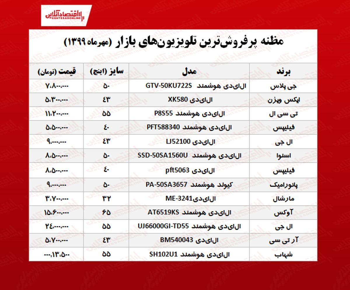 تلویزیونهای پرفروش بازار چند؟ +جدول