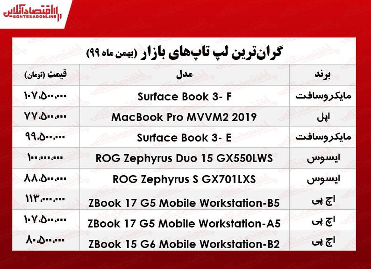 گرانترین لپ تاپهای بازار چند؟/ ۳۰بهمن ۹۹