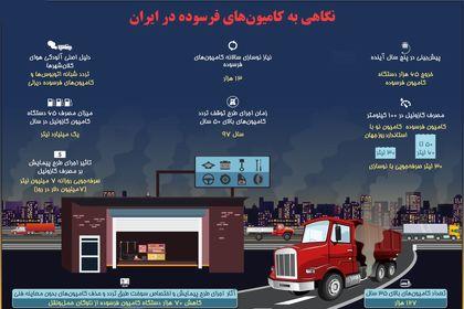 نگاهی به کامیونهای فرسوده در ایران +اینفوگرافیک