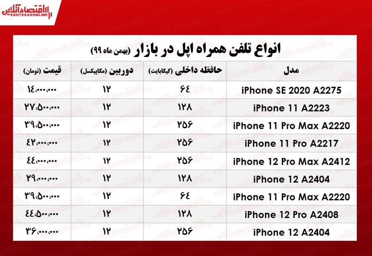 قیمت گوشی اپل در بازار/ ۱۱بهمن ۹۹