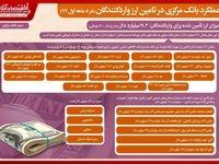 جزییات عملکرد بانک مرکزی در تامین ارز واردکنندگان/ تخصیص بیش از 19میلیارد ارز 4200تومانی