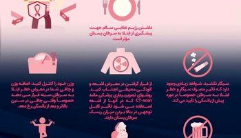 چگونه ریسک ابتلا به سرطان پستان را کاهش دهیم؟ +اینفوگرافیک