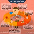 دردهای شکم نشانه چه بیماری است؟ +اینفوگرافیک