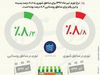 تورم تیر ماه 1397 در مناطق روستایی و شهری +اینفوگرافیک