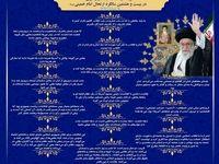 گزیده بیانات رهبری در سالگرد ارتحال امام خمینی(ره) +اینفوگرافیک