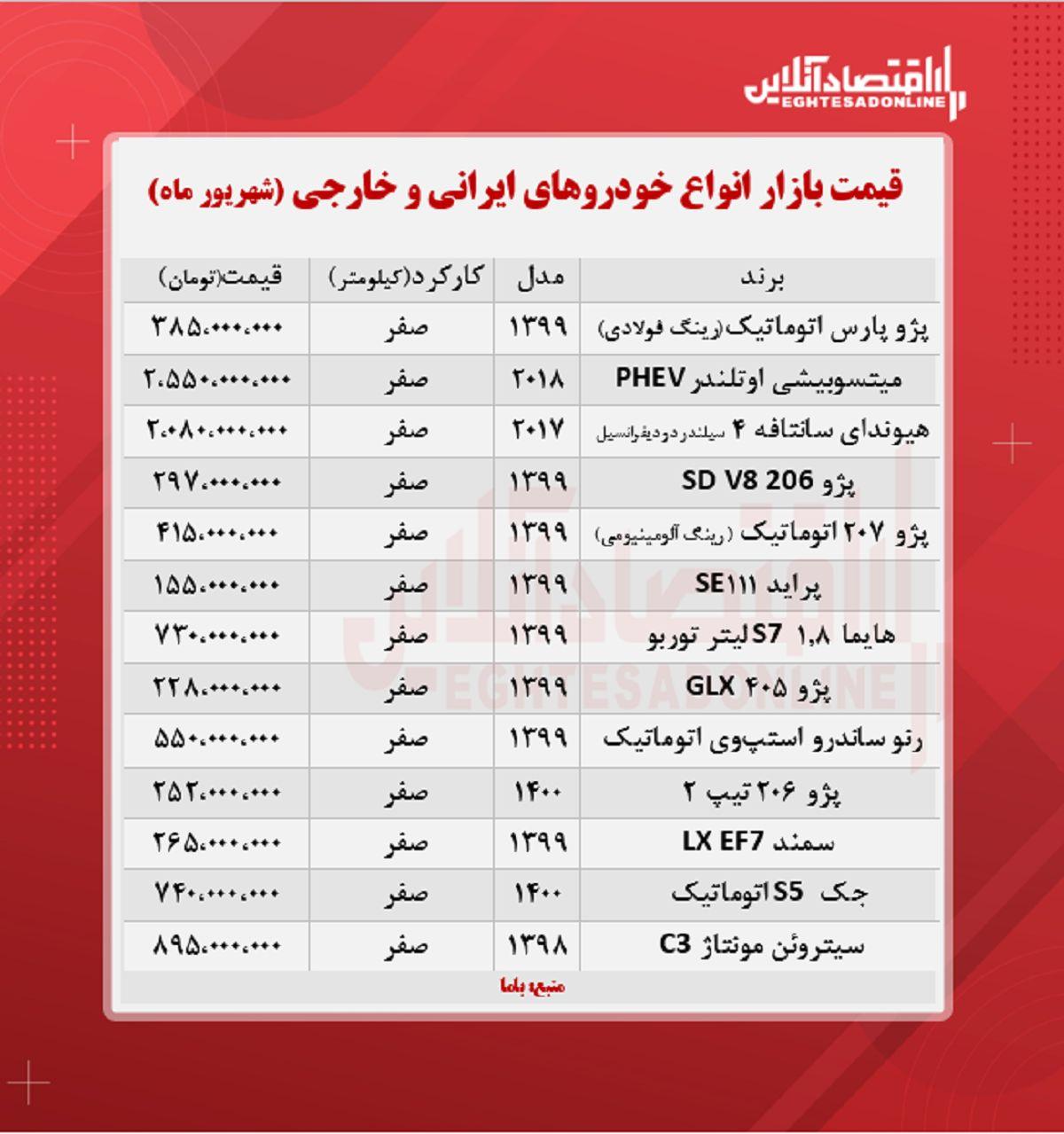 قیمت خودرو امروز ۱۴۰۰/۶/۲