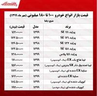 خودروهای زیر ۲۰۰میلیون بازار تهران +جدول