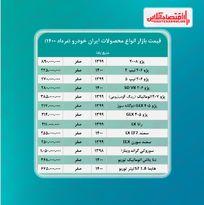 قیمت محصولات ایران خودرو امروز ۱۴۰۰/۵/۴
