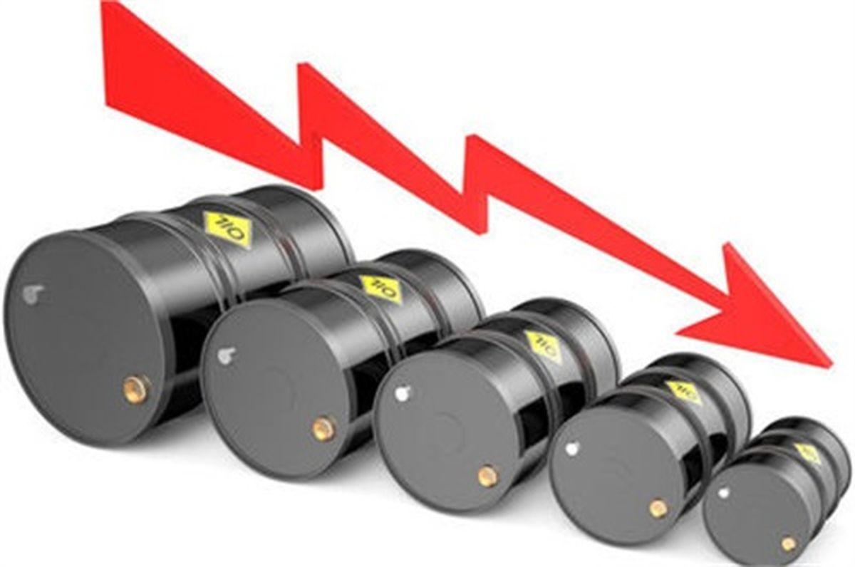 متهمان اصلی افت شدید قیمت نفت در هفته گذشته/روند نزولی قیمتها متوقف میشود؟