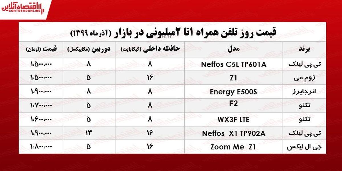 قیمت موبایل (محدوده ۲میلیون تومان)