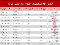 نرخ قطعی واحد مسکونی در خیابان امام خمینی؟ +جدول